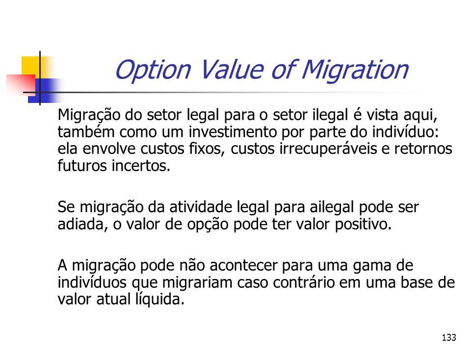 133 Option Value of Migration Migração do setor legal para o setor ilegal é vista aqui, também como um investimento por parte do indivíduo: ela envolv