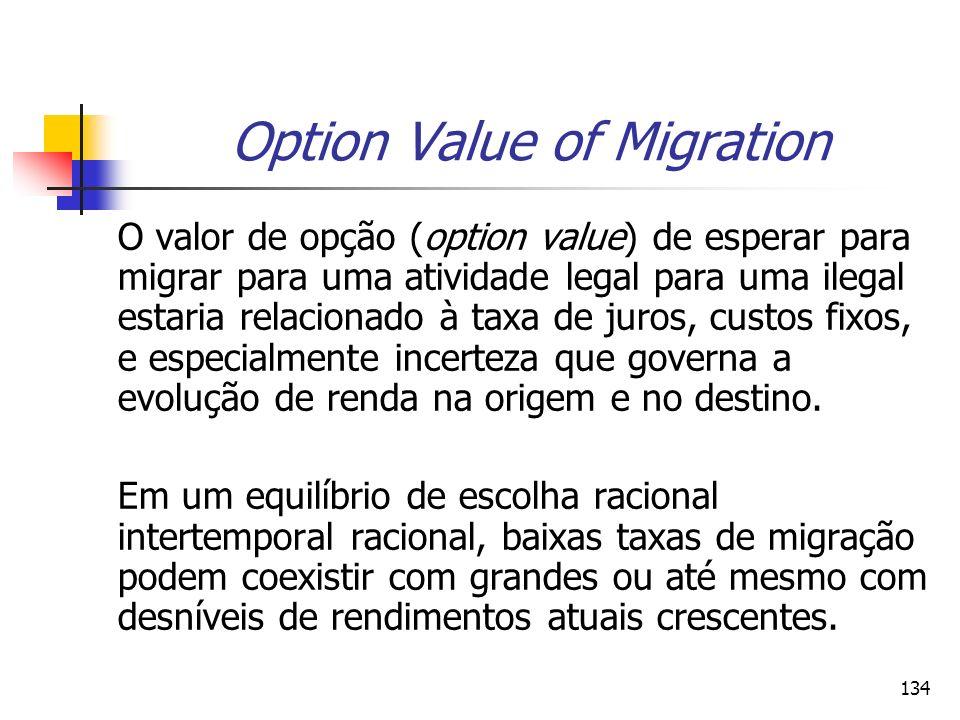 134 Option Value of Migration O valor de opção (option value) de esperar para migrar para uma atividade legal para uma ilegal estaria relacionado à ta