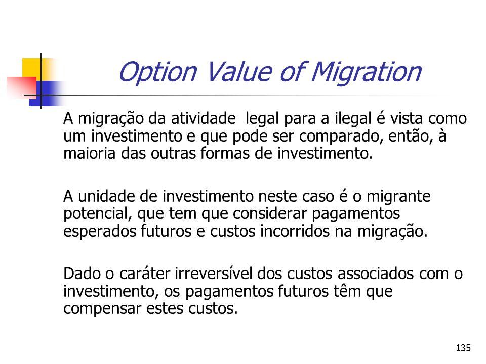 135 Option Value of Migration A migração da atividade legal para a ilegal é vista como um investimento e que pode ser comparado, então, à maioria das