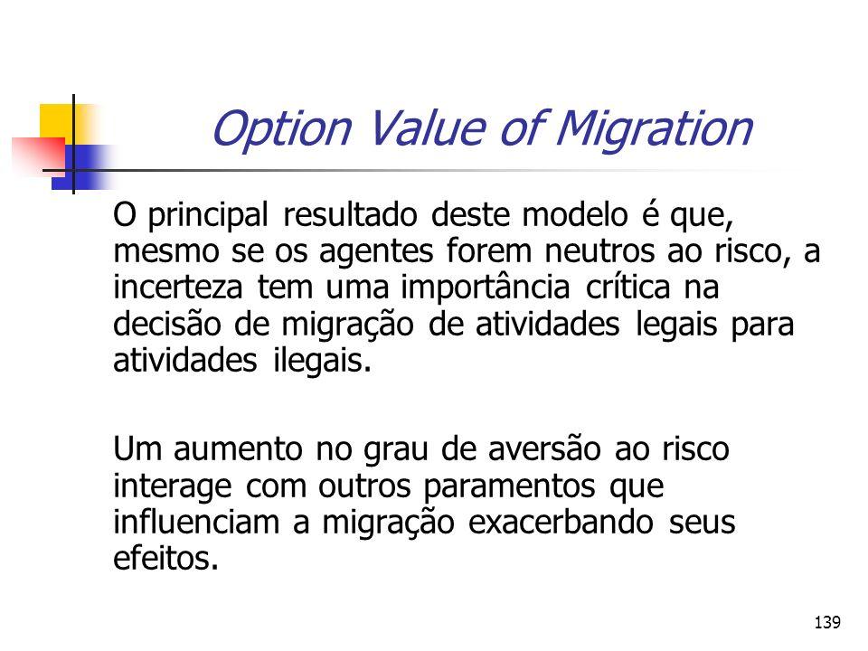 139 Option Value of Migration O principal resultado deste modelo é que, mesmo se os agentes forem neutros ao risco, a incerteza tem uma importância cr