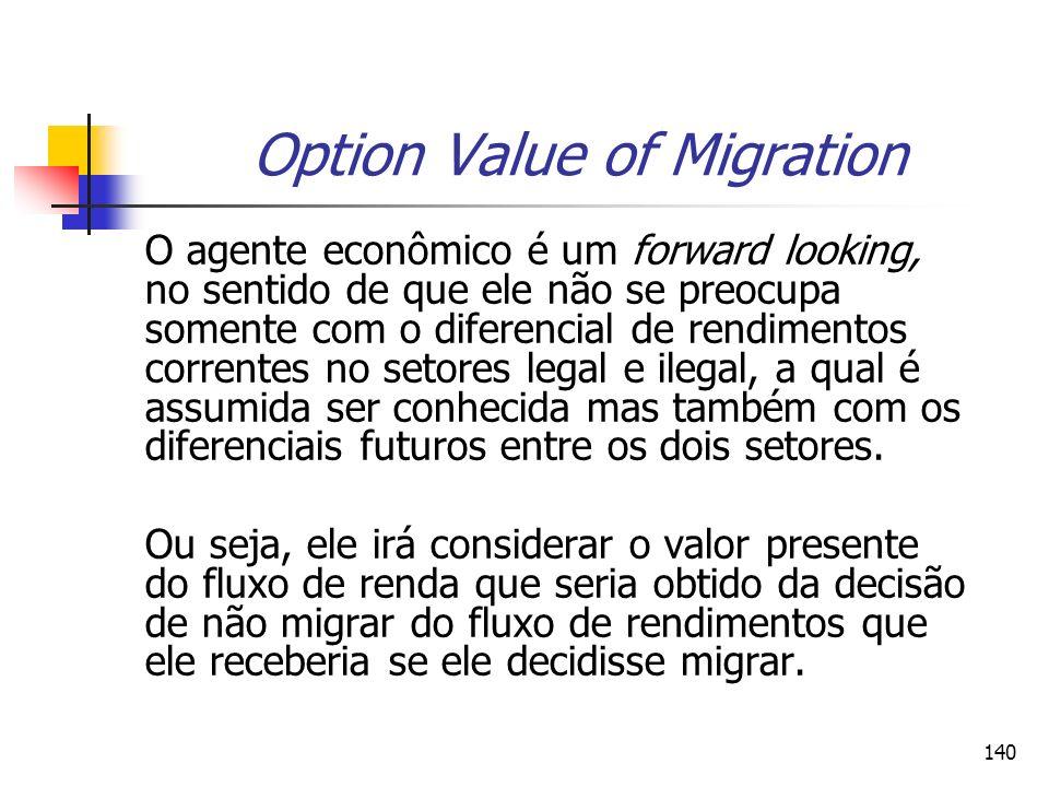 140 Option Value of Migration O agente econômico é um forward looking, no sentido de que ele não se preocupa somente com o diferencial de rendimentos