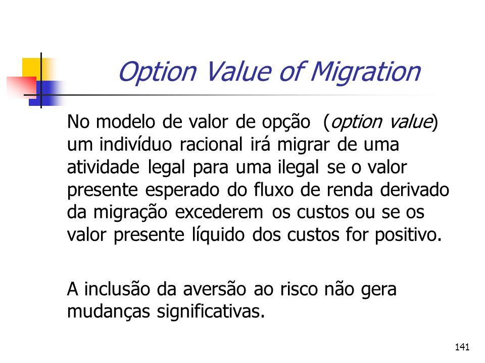 141 Option Value of Migration No modelo de valor de opção (option value) um indivíduo racional irá migrar de uma atividade legal para uma ilegal se o