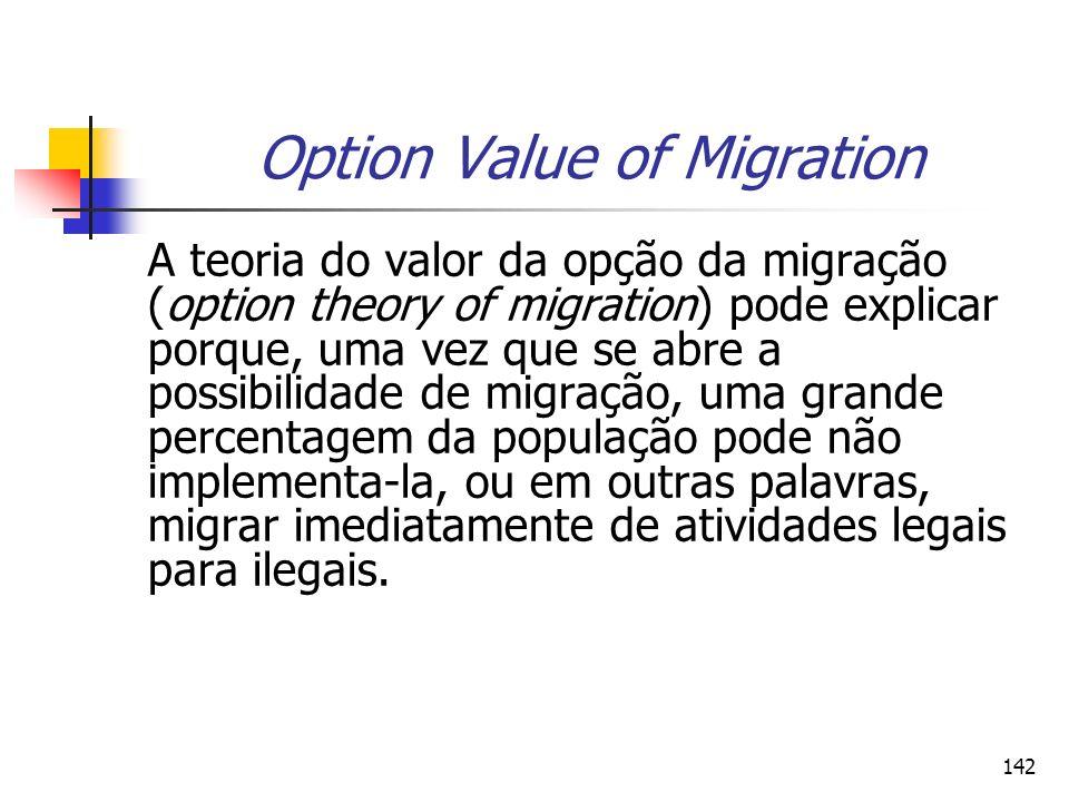 142 Option Value of Migration A teoria do valor da opção da migração (option theory of migration) pode explicar porque, uma vez que se abre a possibil