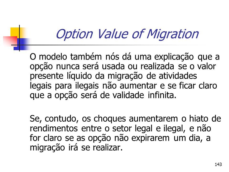 143 Option Value of Migration O modelo também nós dá uma explicação que a opção nunca será usada ou realizada se o valor presente líquido da migração