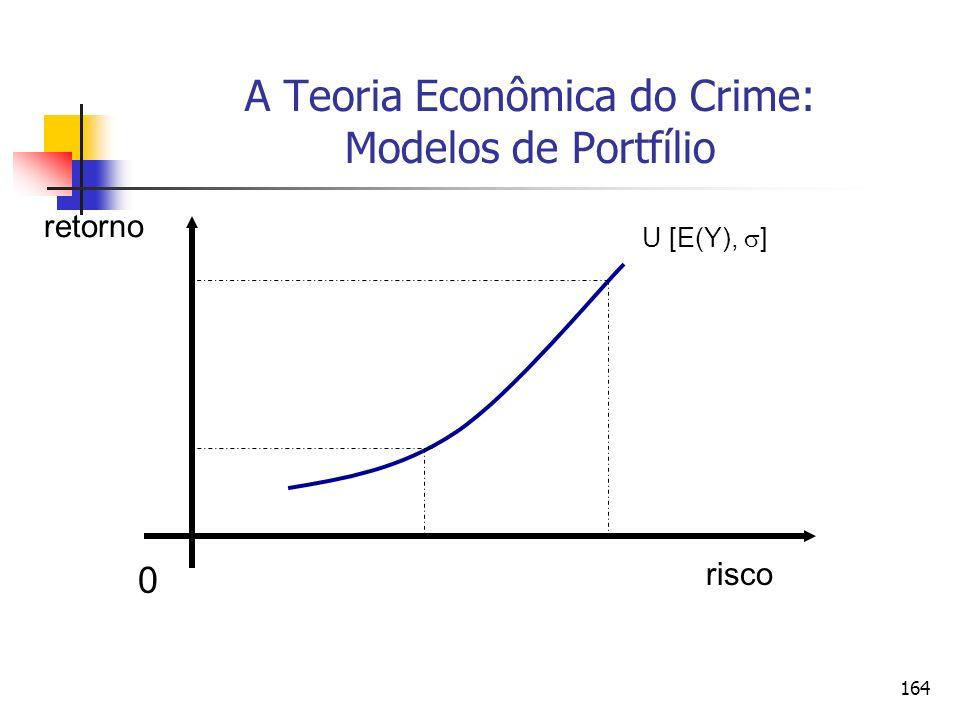 164 A Teoria Econômica do Crime: Modelos de Portfílio 0 risco retorno U [E(Y), ]