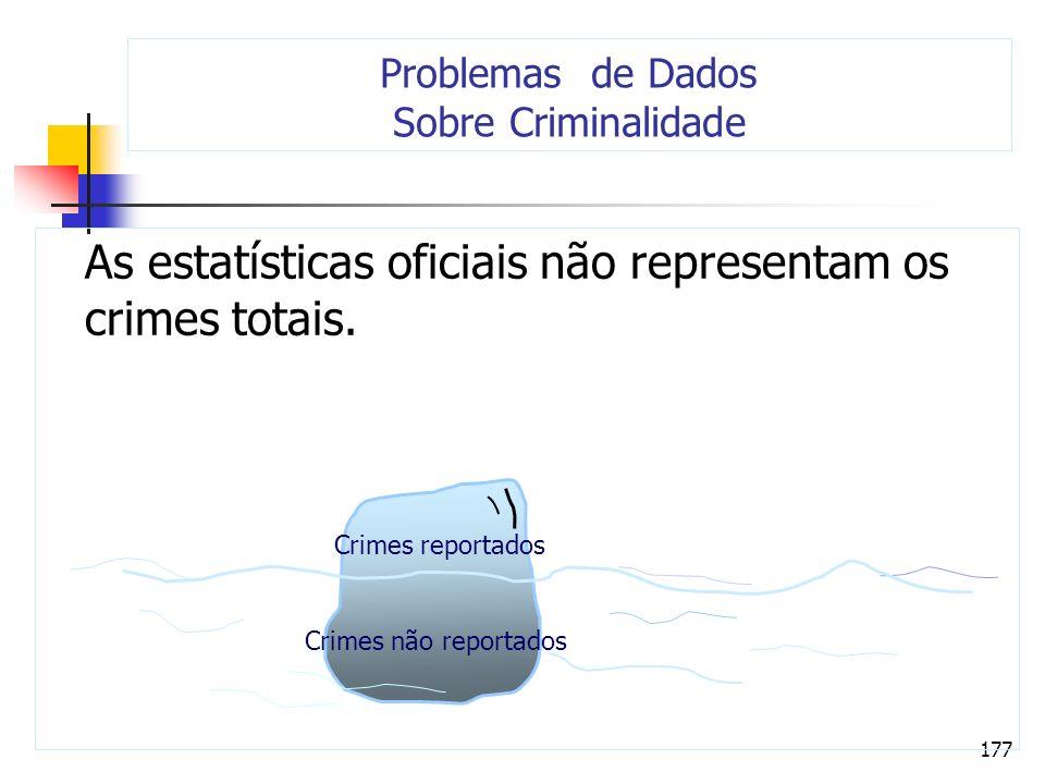 177 Problemas de Dados Sobre Criminalidade As estatísticas oficiais não representam os crimes totais. Crimes reportados Crimes não reportados