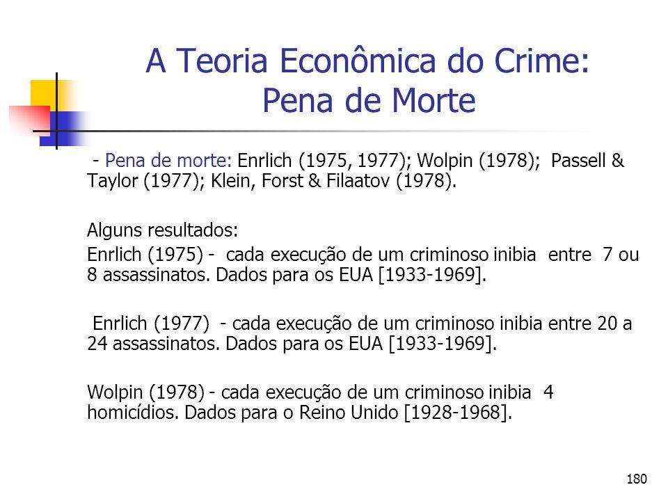 180 A Teoria Econômica do Crime: Pena de Morte - Pena de morte: Enrlich (1975, 1977); Wolpin (1978); Passell & Taylor (1977); Klein, Forst & Filaatov