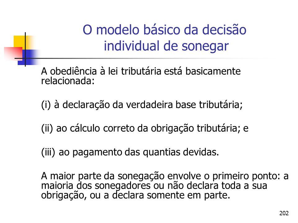 202 O modelo básico da decisão individual de sonegar A obediência à lei tributária está basicamente relacionada: (i) à declaração da verdadeira base t