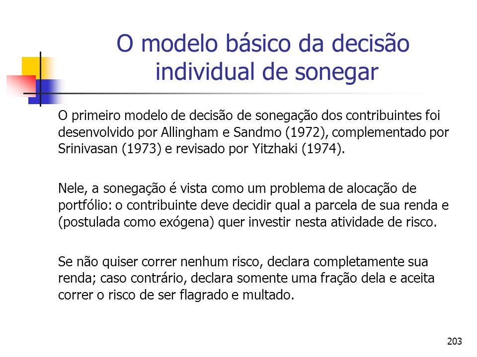203 O modelo básico da decisão individual de sonegar O primeiro modelo de decisão de sonegação dos contribuintes foi desenvolvido por Allingham e Sand