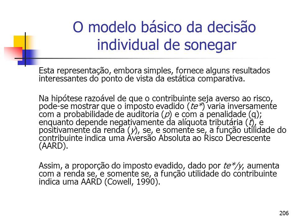 206 O modelo básico da decisão individual de sonegar Esta representação, embora simples, fornece alguns resultados interessantes do ponto de vista da