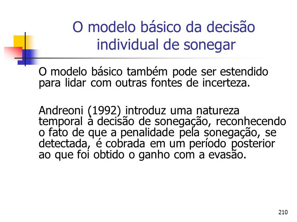 210 O modelo básico da decisão individual de sonegar O modelo básico também pode ser estendido para lidar com outras fontes de incerteza. Andreoni (19