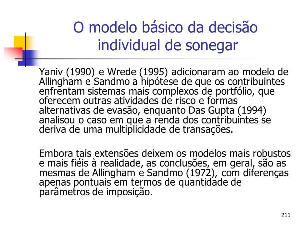 211 O modelo básico da decisão individual de sonegar Yaniv (1990) e Wrede (1995) adicionaram ao modelo de Allingham e Sandmo a hipótese de que os cont
