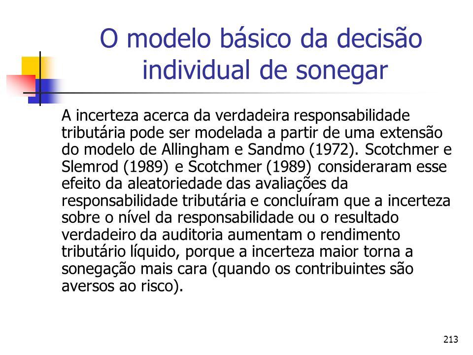 213 O modelo básico da decisão individual de sonegar A incerteza acerca da verdadeira responsabilidade tributária pode ser modelada a partir de uma ex