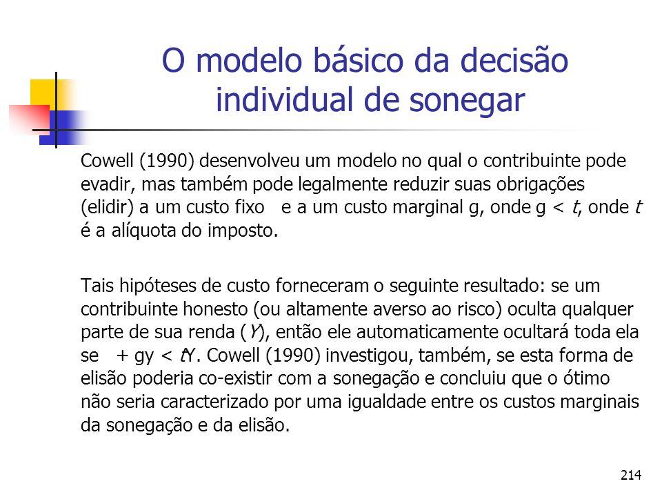 214 O modelo básico da decisão individual de sonegar Cowell (1990) desenvolveu um modelo no qual o contribuinte pode evadir, mas também pode legalment