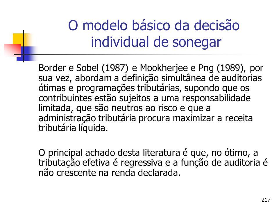 217 O modelo básico da decisão individual de sonegar Border e Sobel (1987) e Mookherjee e Png (1989), por sua vez, abordam a definição simultânea de a