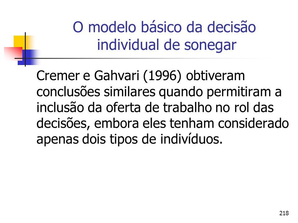 218 O modelo básico da decisão individual de sonegar Cremer e Gahvari (1996) obtiveram conclusões similares quando permitiram a inclusão da oferta de