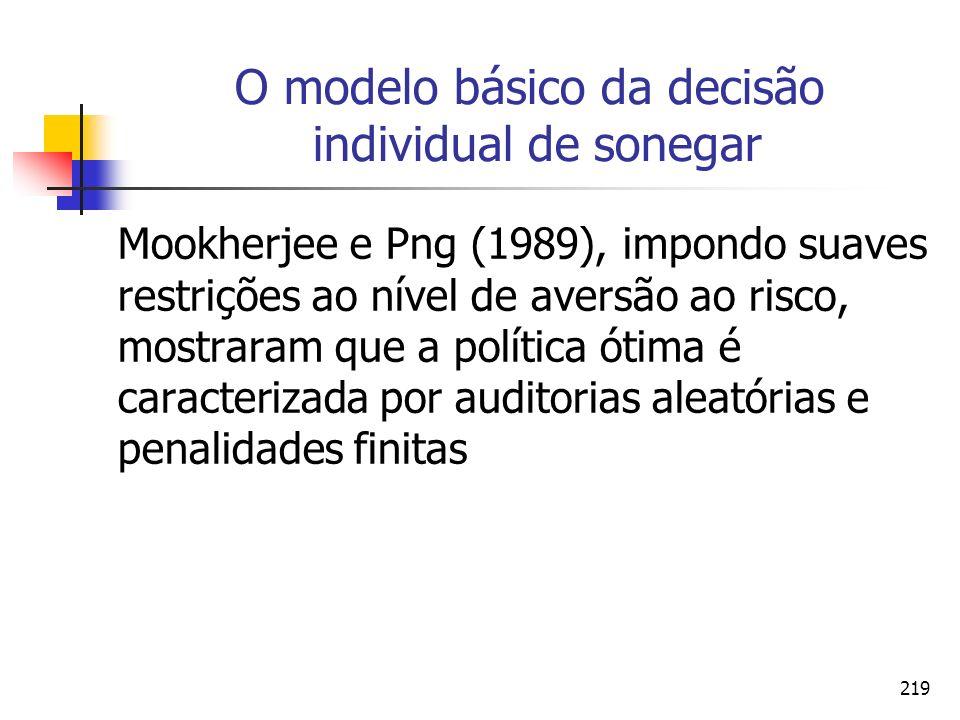 219 O modelo básico da decisão individual de sonegar Mookherjee e Png (1989), impondo suaves restrições ao nível de aversão ao risco, mostraram que a