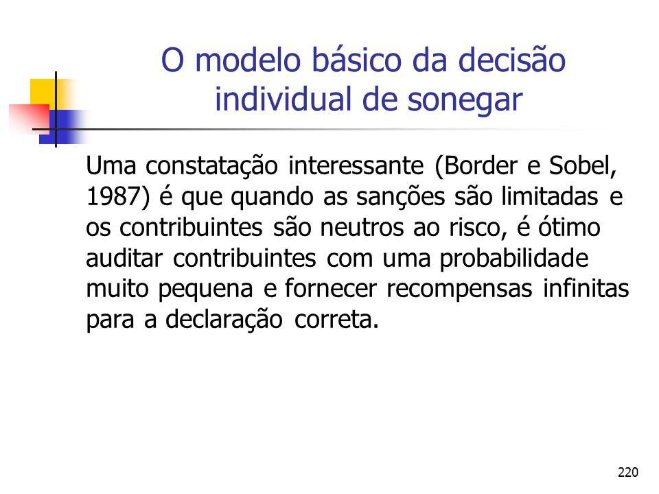 220 O modelo básico da decisão individual de sonegar Uma constatação interessante (Border e Sobel, 1987) é que quando as sanções são limitadas e os co