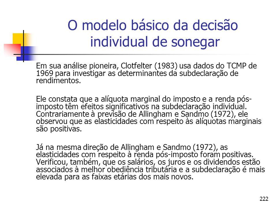 222 O modelo básico da decisão individual de sonegar Em sua análise pioneira, Clotfelter (1983) usa dados do TCMP de 1969 para investigar as determina
