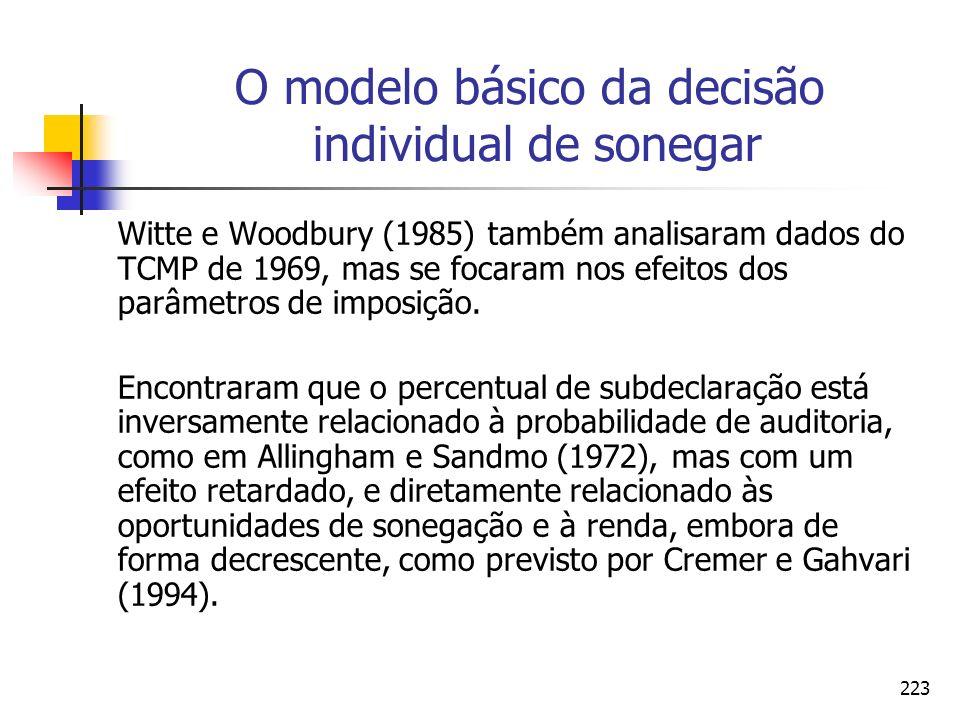 223 O modelo básico da decisão individual de sonegar Witte e Woodbury (1985) também analisaram dados do TCMP de 1969, mas se focaram nos efeitos dos p