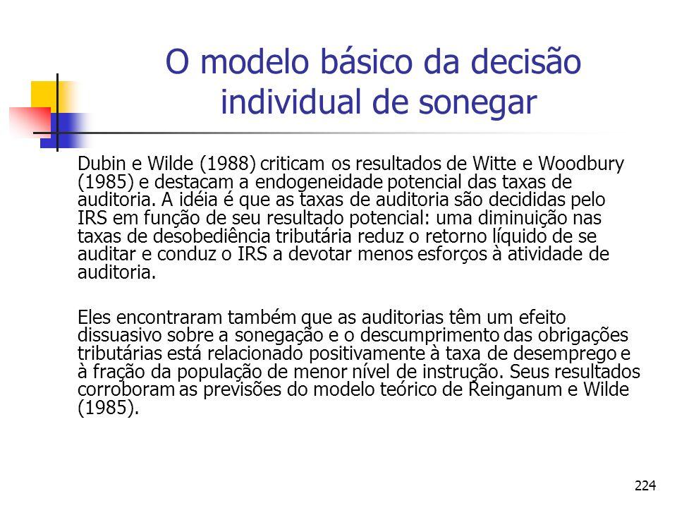 224 O modelo básico da decisão individual de sonegar Dubin e Wilde (1988) criticam os resultados de Witte e Woodbury (1985) e destacam a endogeneidade