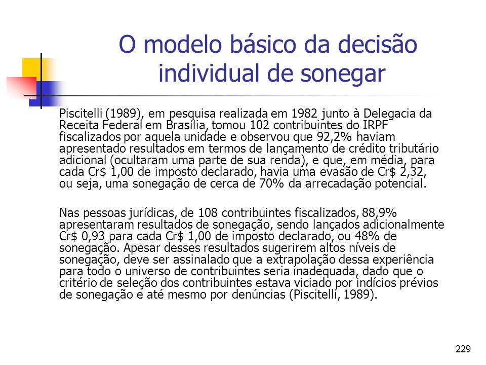 229 O modelo básico da decisão individual de sonegar Piscitelli (1989), em pesquisa realizada em 1982 junto à Delegacia da Receita Federal em Brasília