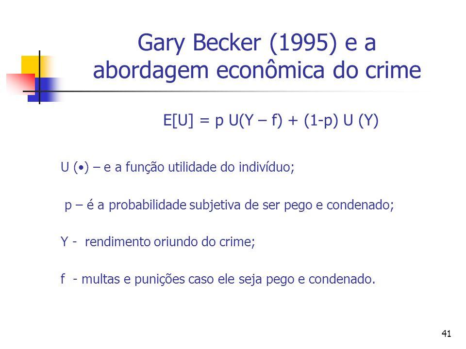 41 Gary Becker (1995) e a abordagem econômica do crime E[U] = p U(Y – f) + (1-p) U (Y) U () – e a função utilidade do indivíduo; p – é a probabilidade