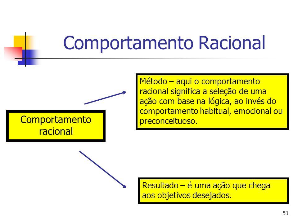 51 Comportamento Racional Comportamento racional Método – aqui o comportamento racional significa a seleção de uma ação com base na lógica, ao invés d