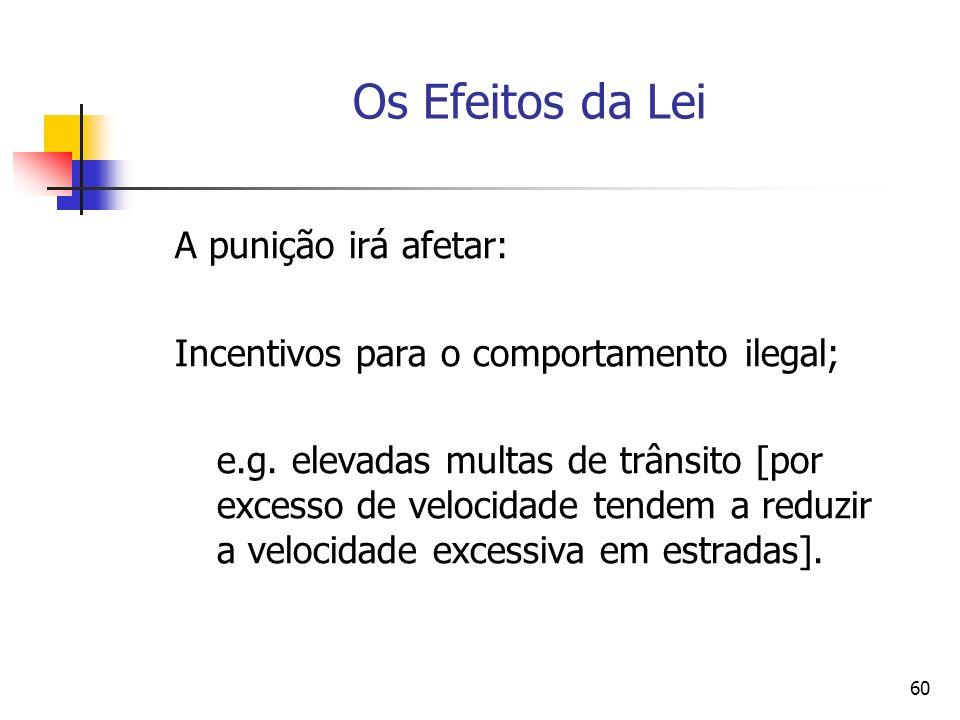 60 Os Efeitos da Lei A punição irá afetar: Incentivos para o comportamento ilegal; e.g. elevadas multas de trânsito [por excesso de velocidade tendem