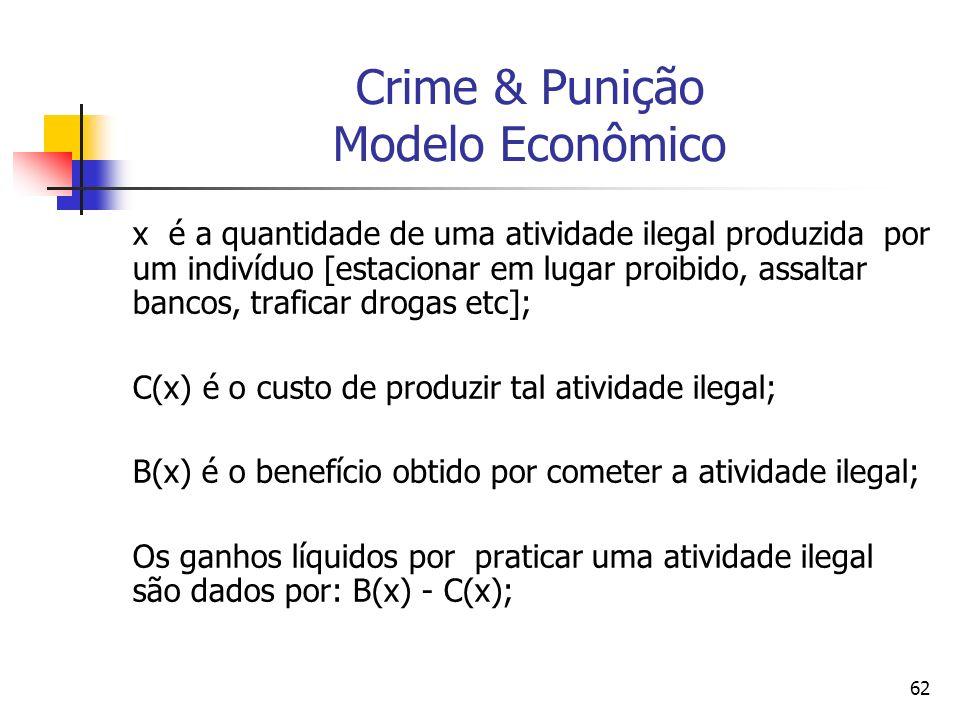 62 Crime & Punição Modelo Econômico x é a quantidade de uma atividade ilegal produzida por um indivíduo [estacionar em lugar proibido, assaltar bancos
