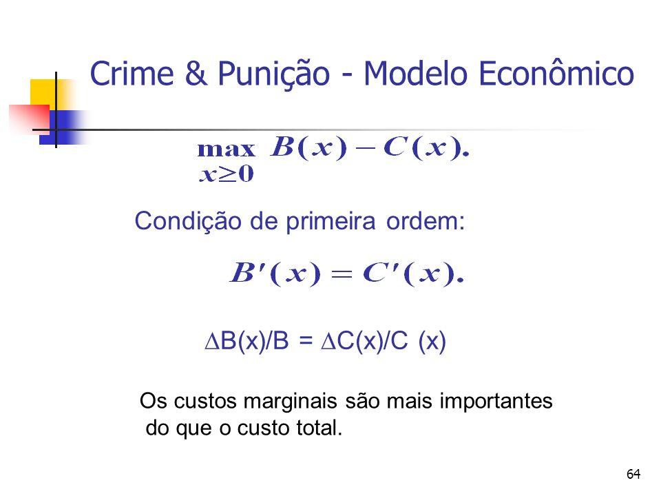 64 Crime & Punição - Modelo Econômico Condição de primeira ordem: Os custos marginais são mais importantes do que o custo total. B(x)/B = C(x)/C (x)