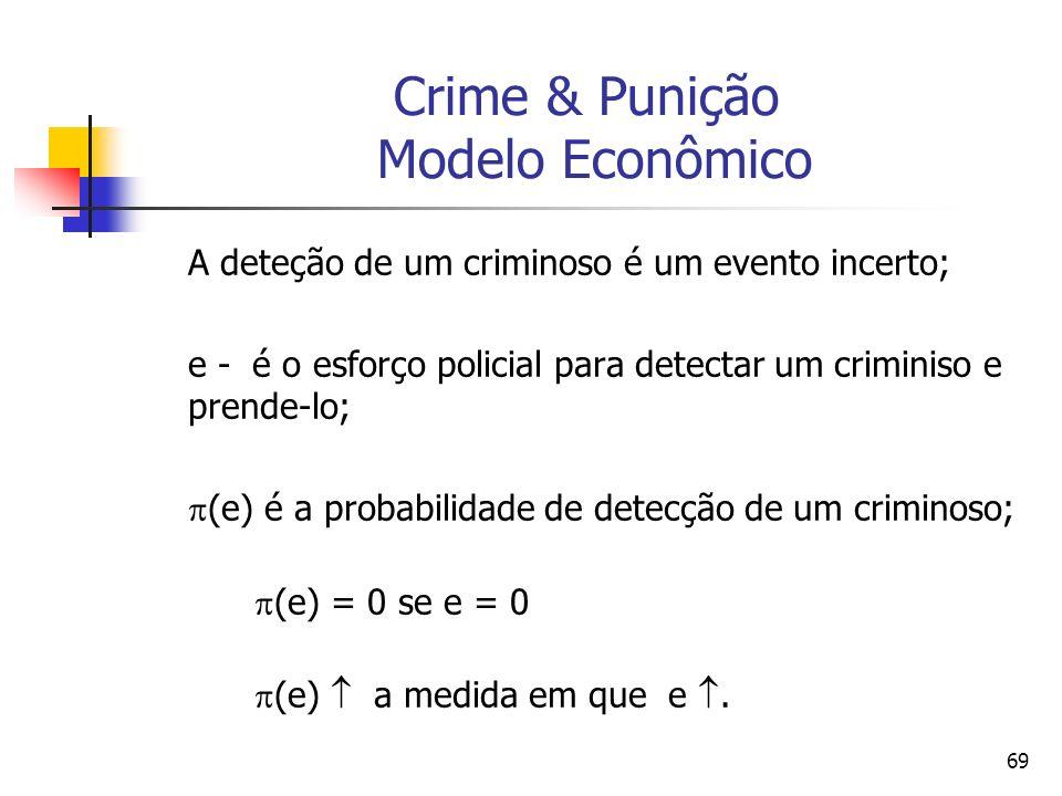 69 Crime & Punição Modelo Econômico A deteção de um criminoso é um evento incerto; e - é o esforço policial para detectar um criminiso e prende-lo; (e