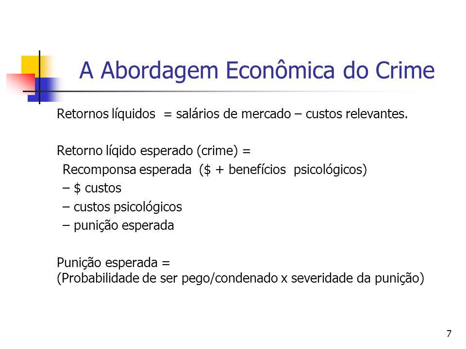 7 A Abordagem Econômica do Crime Retornos líquidos = salários de mercado – custos relevantes. Retorno líqido esperado (crime) = Recomponsa esperada ($