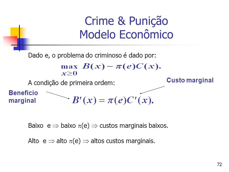 72 Crime & Punição Modelo Econômico Dado e, o problema do criminoso é dado por: A condição de primeira ordem: Baixo e baixo (e) custos marginais baixo