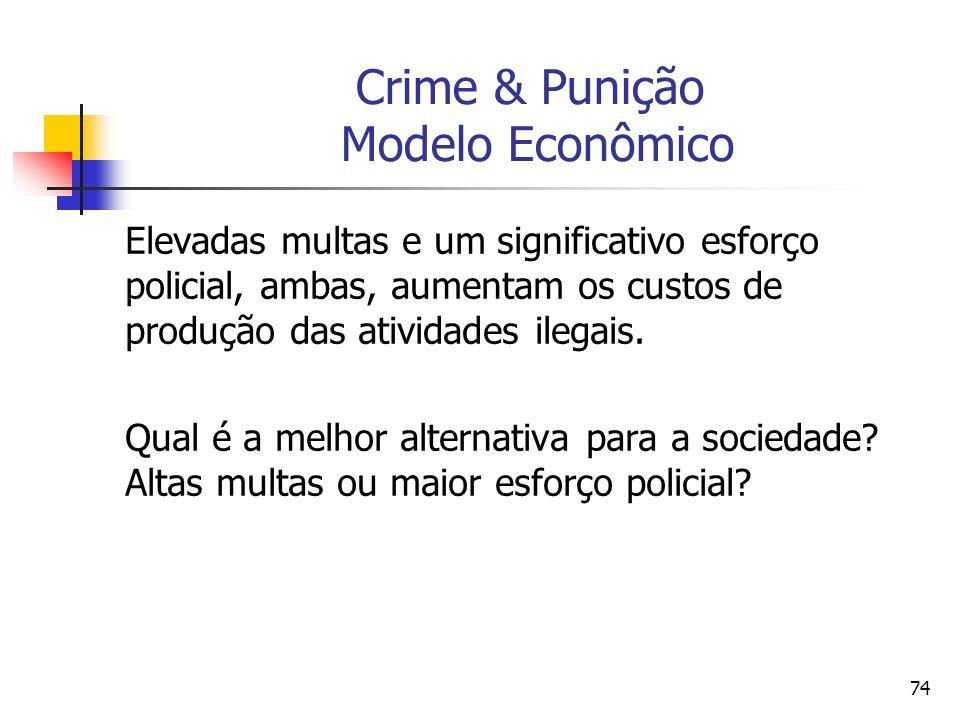 74 Crime & Punição Modelo Econômico Elevadas multas e um significativo esforço policial, ambas, aumentam os custos de produção das atividades ilegais.