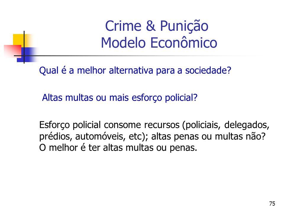 75 Crime & Punição Modelo Econômico Qual é a melhor alternativa para a sociedade? Altas multas ou mais esforço policial? Esforço policial consome recu