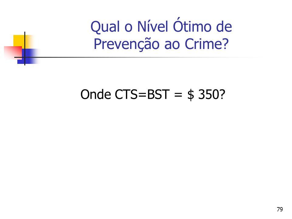 79 Qual o Nível Ótimo de Prevenção ao Crime? Onde CTS=BST = $ 350?