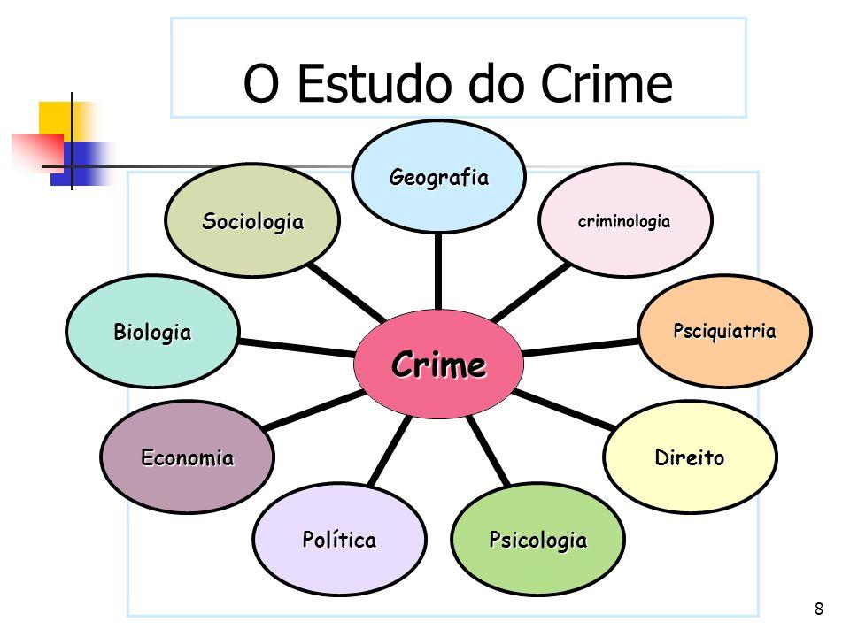 9 Custos Econômicos da Criminalidade Bens e serviços públicos e privados gastos no tratamento dos efeitos da violência e prevenção da criminalidade no sistema de justiça criminal, encarceramento, serviços médicos, serviços sociais e proteção das residências.
