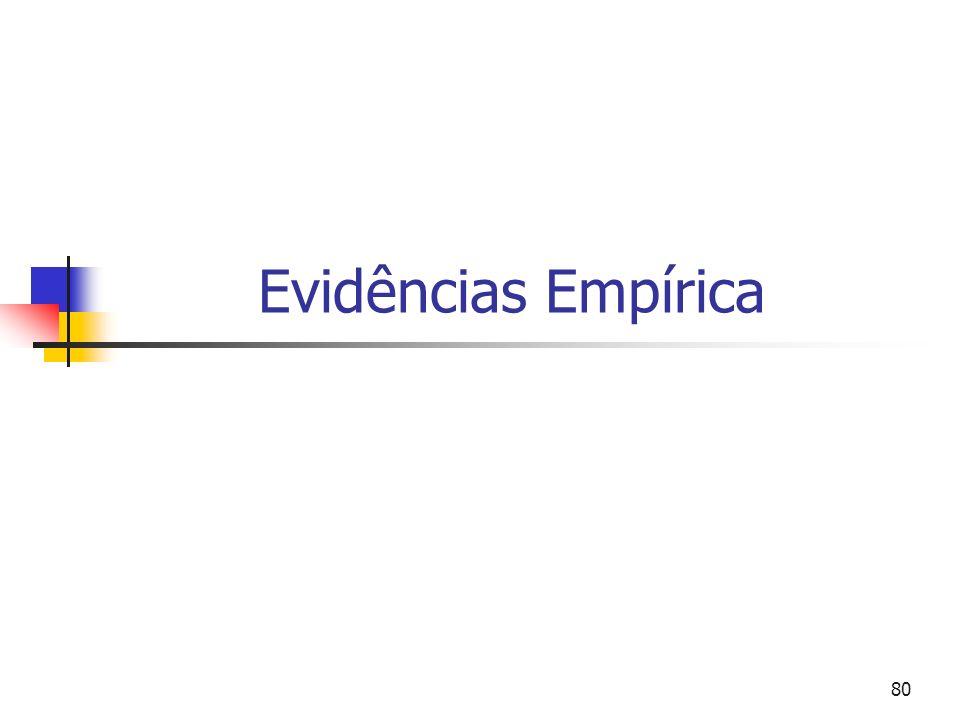 80 Evidências Empírica
