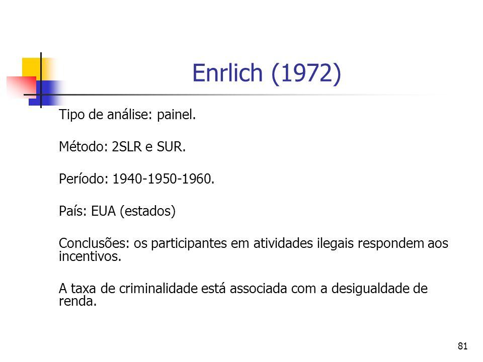81 Enrlich (1972) Tipo de análise: painel. Método: 2SLR e SUR. Período: 1940-1950-1960. País: EUA (estados) Conclusões: os participantes em atividades