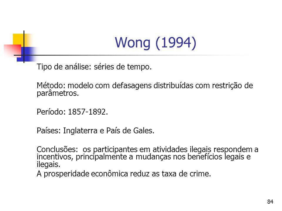 84 Wong (1994) Tipo de análise: séries de tempo. Método: modelo com defasagens distribuídas com restrição de parâmetros. Período: 1857-1892. Países: I