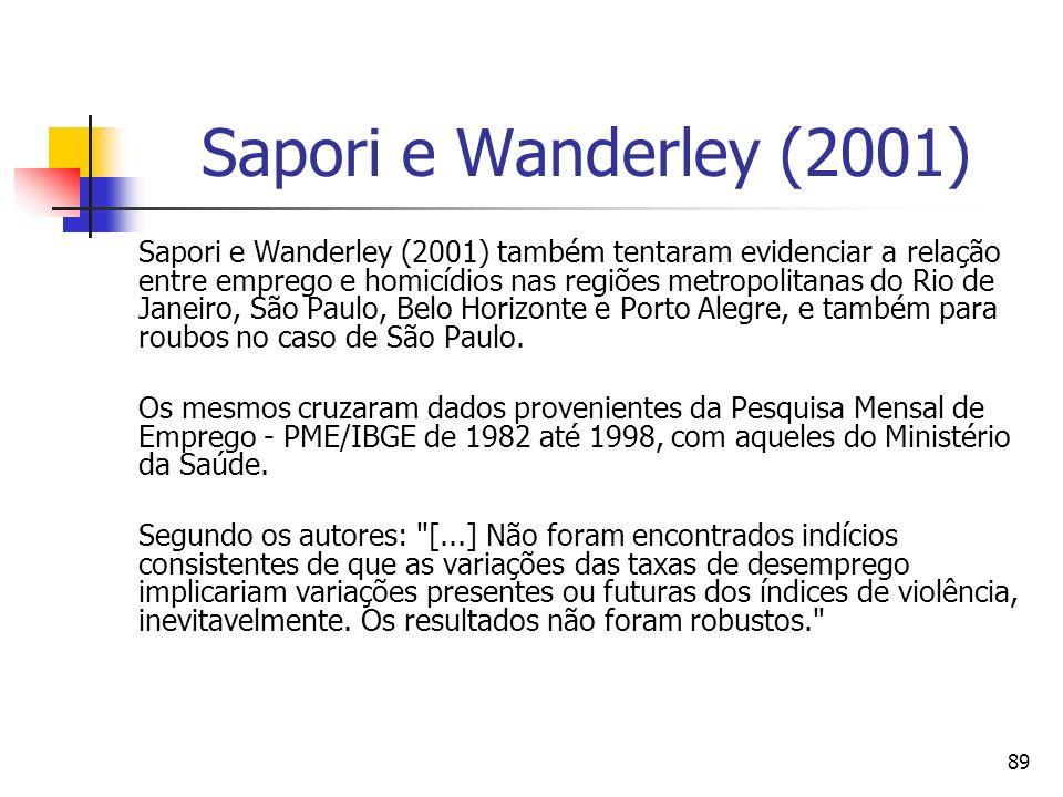 89 Sapori e Wanderley (2001) Sapori e Wanderley (2001) também tentaram evidenciar a relação entre emprego e homicídios nas regiões metropolitanas do R