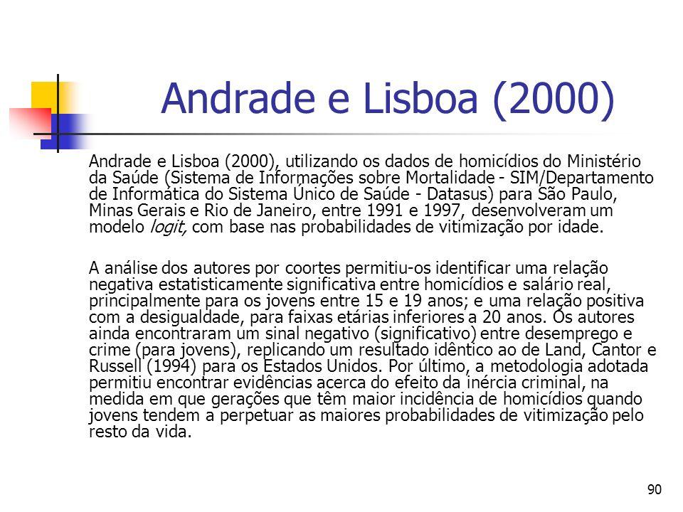 90 Andrade e Lisboa (2000) Andrade e Lisboa (2000), utilizando os dados de homicídios do Ministério da Saúde (Sistema de Informações sobre Mortalidade