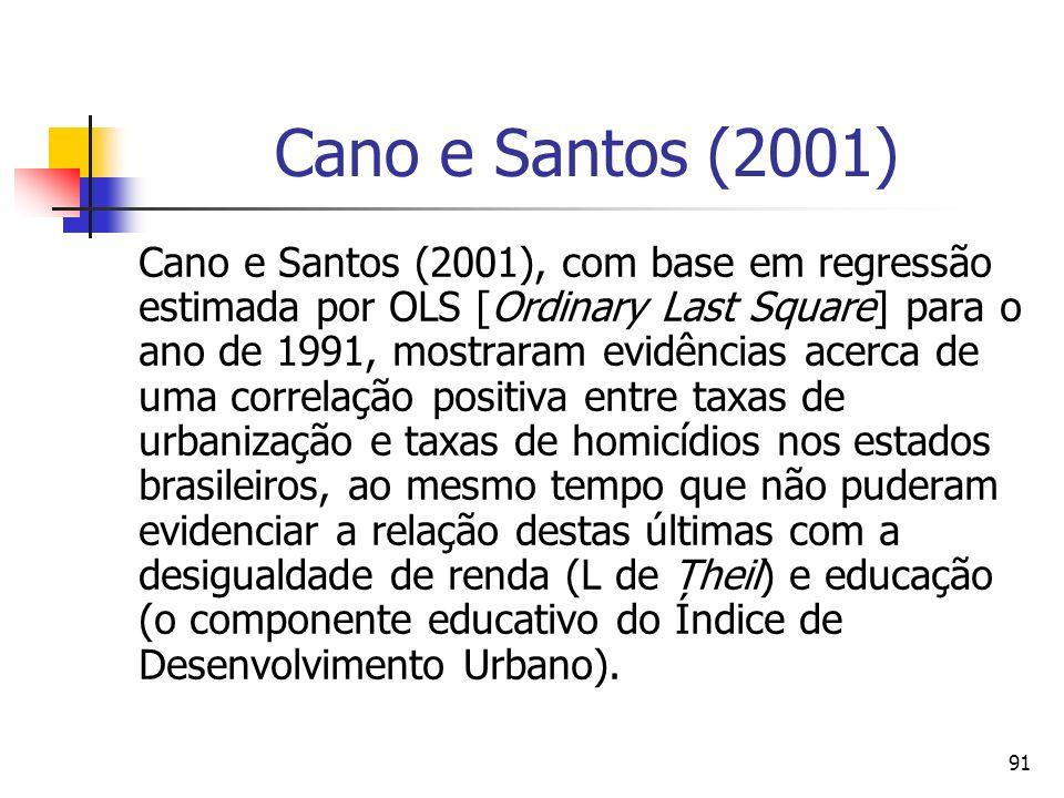 91 Cano e Santos (2001) Cano e Santos (2001), com base em regressão estimada por OLS [Ordinary Last Square] para o ano de 1991, mostraram evidências a