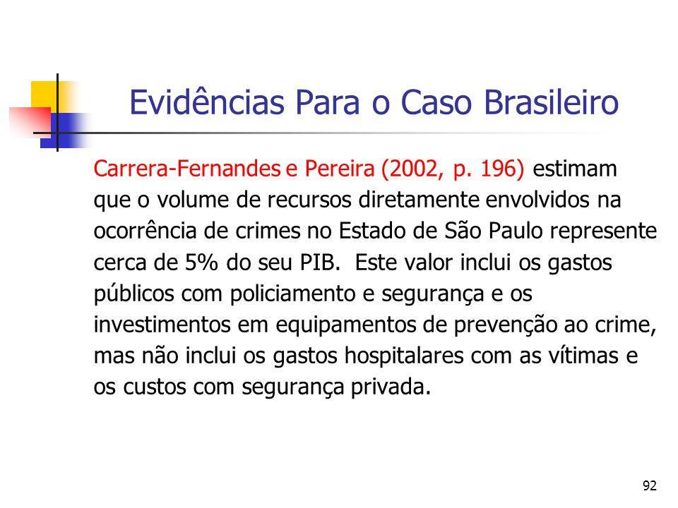 92 Evidências Para o Caso Brasileiro Carrera-Fernandes e Pereira (2002, p. 196) estimam que o volume de recursos diretamente envolvidos na ocorrência