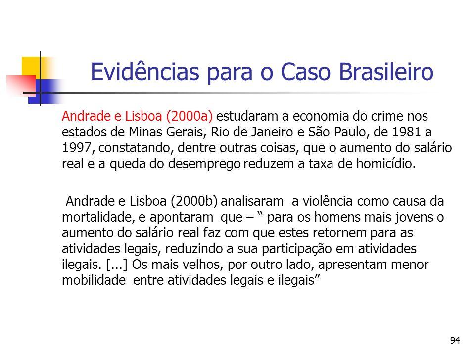 94 Evidências para o Caso Brasileiro Andrade e Lisboa (2000a) estudaram a economia do crime nos estados de Minas Gerais, Rio de Janeiro e São Paulo, d