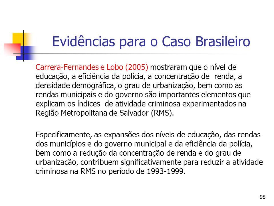 98 Evidências para o Caso Brasileiro Carrera-Fernandes e Lobo (2005) mostraram que o nível de educação, a eficiência da polícia, a concentração de ren