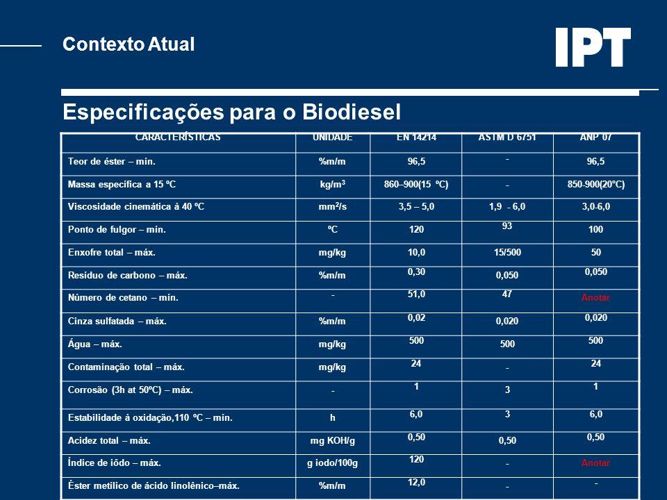 Contexto Atual Especificações para o Biodiesel CARACTERÍSTICASUNIDADE EN 14214ASTM D 6751ANP 07 Teor de éster – mín.%m/m96,5 - Massa específica a 15 º