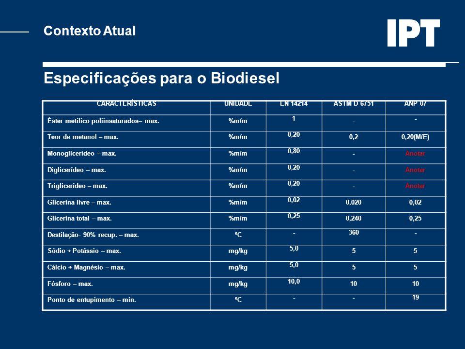 Contexto Atual Especificações para o Biodiesel CARACTERÍSTICASUNIDADE EN 14214ASTM D 6751ANP 07 Éster metílico poliinsaturados– max.%m/m 1 - - Teor de