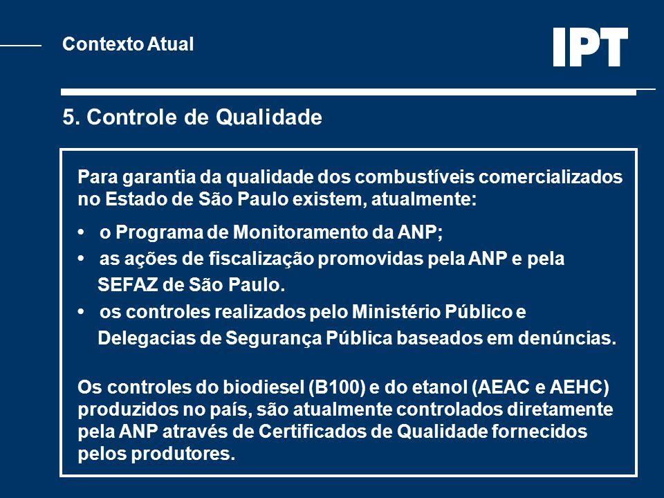 Contexto Atual 5. Controle de Qualidade Para garantia da qualidade dos combustíveis comercializados no Estado de São Paulo existem, atualmente: o Prog